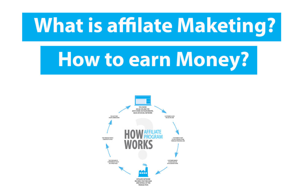 Affiliate Marketing and earn money
